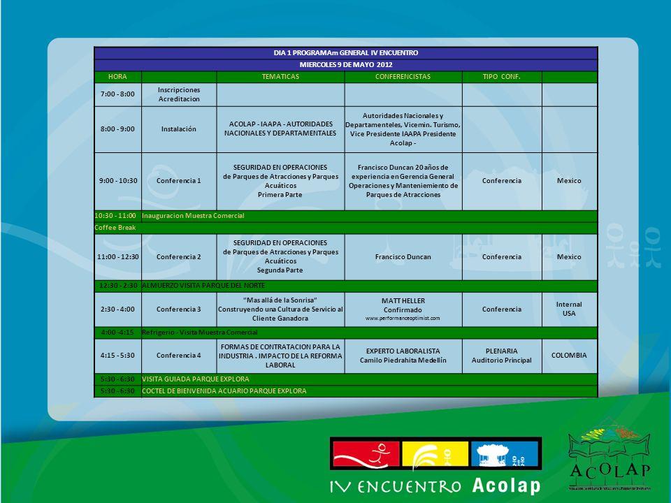 DIA 1 PROGRAMAm GENERAL IV ENCUENTRO MIERCOLES 9 DE MAYO 2012 HORA TEMATICASCONFERENCISTASTIPO CONF. 7:00 - 8:00 Inscripciones Acreditacion 8:00 - 9:0