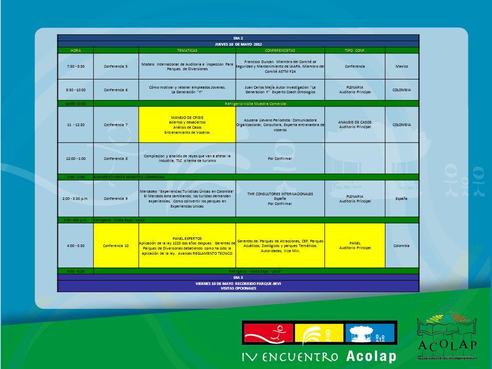 DIA 2 JUEVES 10 DE MAYO 2012 HORA TEMATICASCONFERENCISTASTIPO CONF. 7:30 - 8:30Conferencia 5 Modelo Internacional de Auditoria e inspeccion Para Parqu