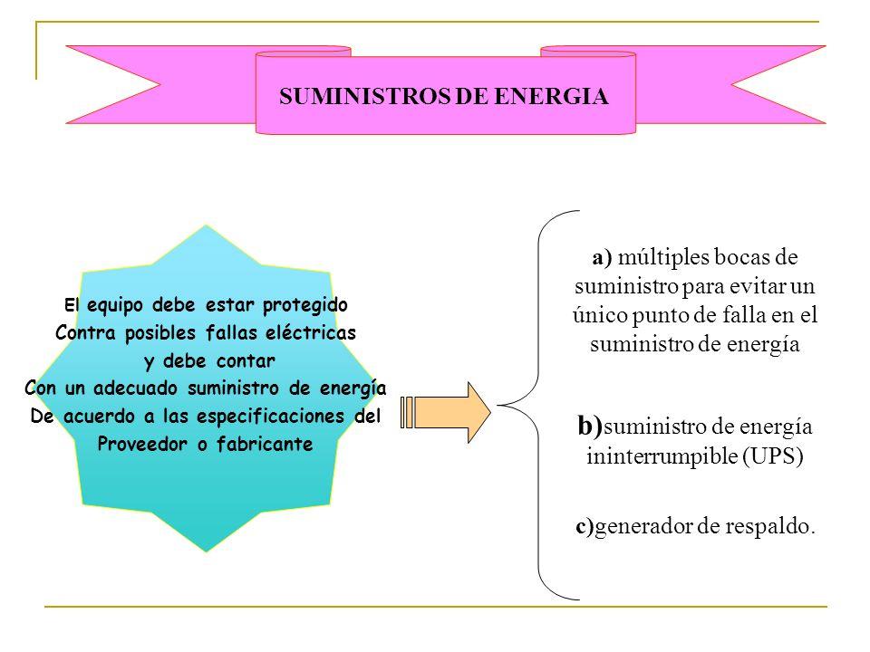 SUMINISTROS DE ENERGIA El equipo debe estar protegido Contra posibles fallas eléctricas y debe contar Con un adecuado suministro de energía De acuerdo