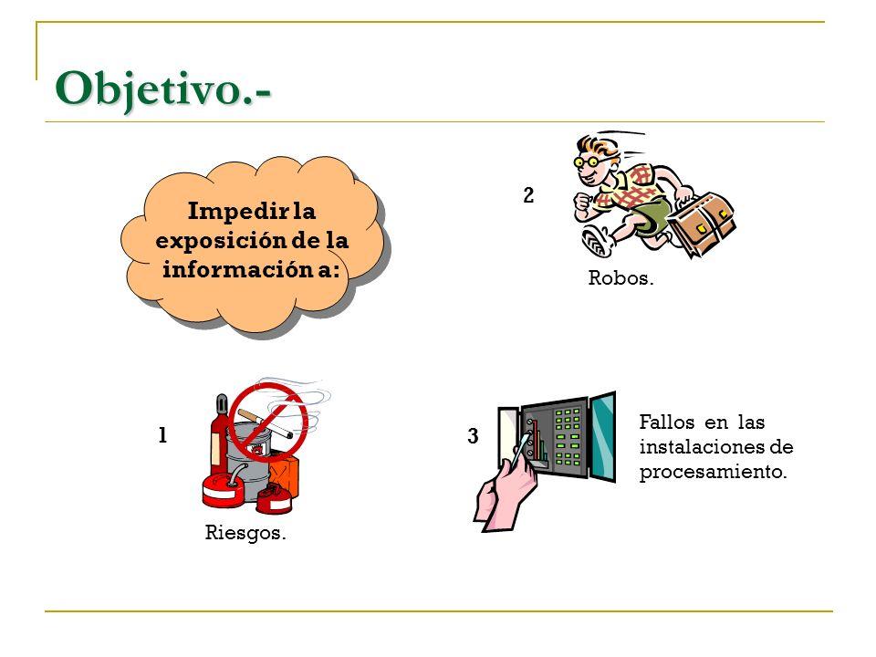 Objetivo.- Impedir la exposición de la información a: Robos. 2 Riesgos. 1 Fallos en las instalaciones de procesamiento. 3