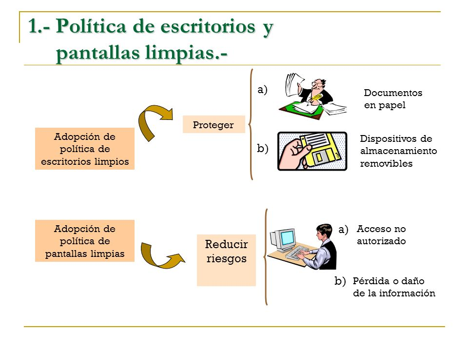 1.- Política de escritorios y pantallas limpias.- Adopción de política de escritorios limpios Documentos en papel a) Dispositivos de almacenamiento re