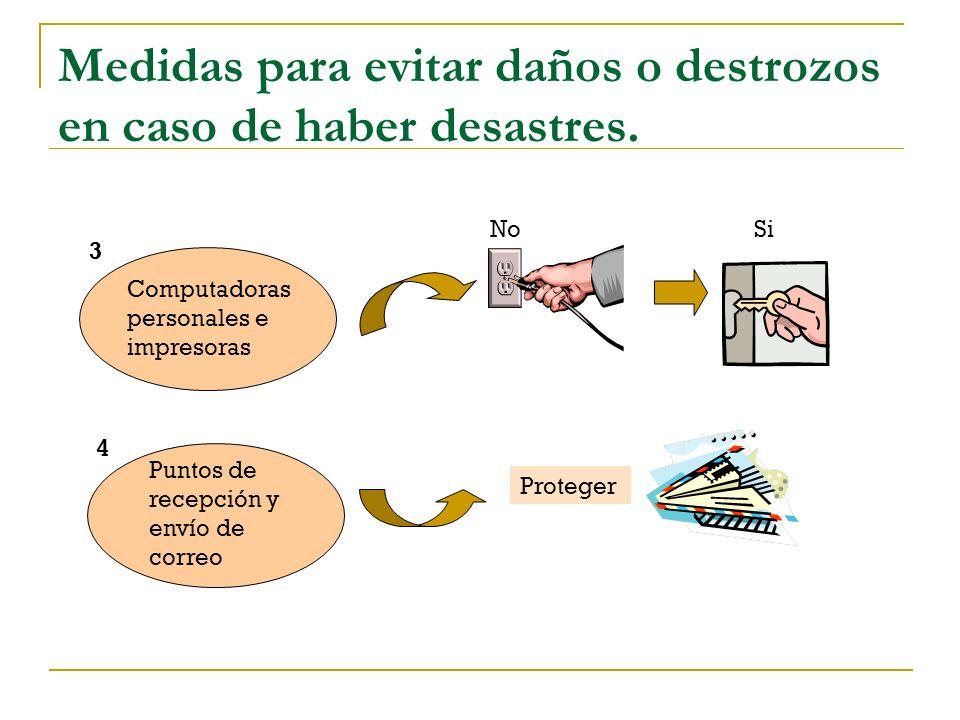 Medidas para evitar daños o destrozos en caso de haber desastres. Computadoras personales e impresoras 3 Puntos de recepción y envío de correo 4 NoSi