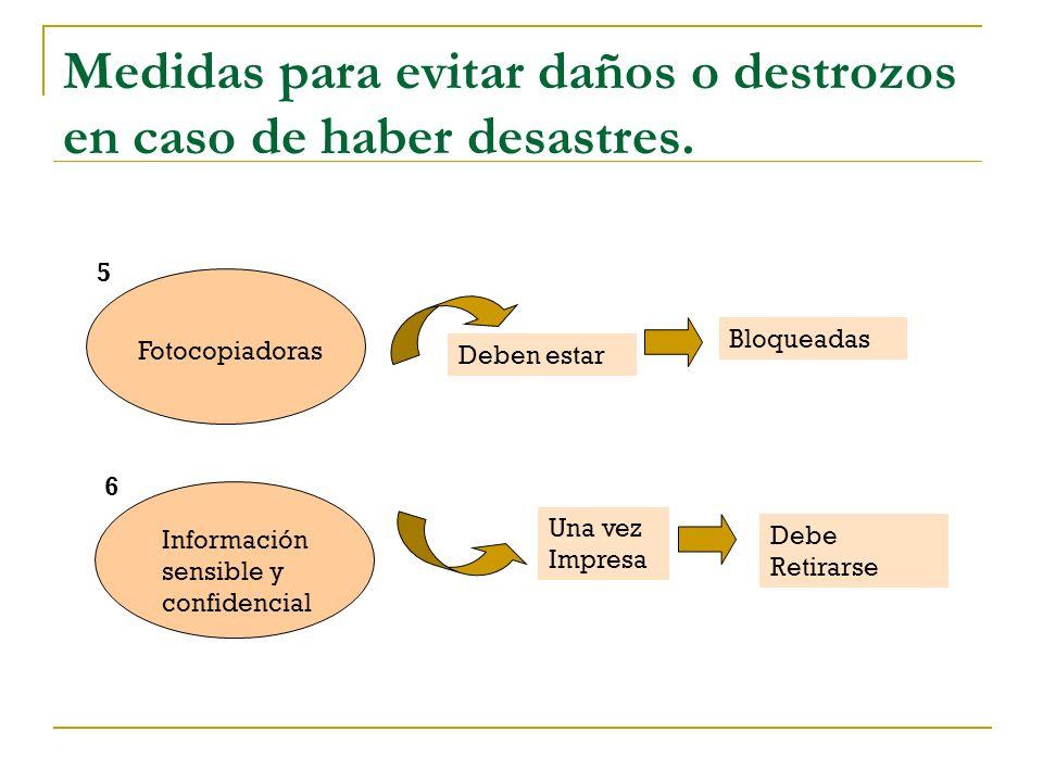 Medidas para evitar daños o destrozos en caso de haber desastres. Fotocopiadoras 5 Información sensible y confidencial 6 Deben estar Bloqueadas Una ve