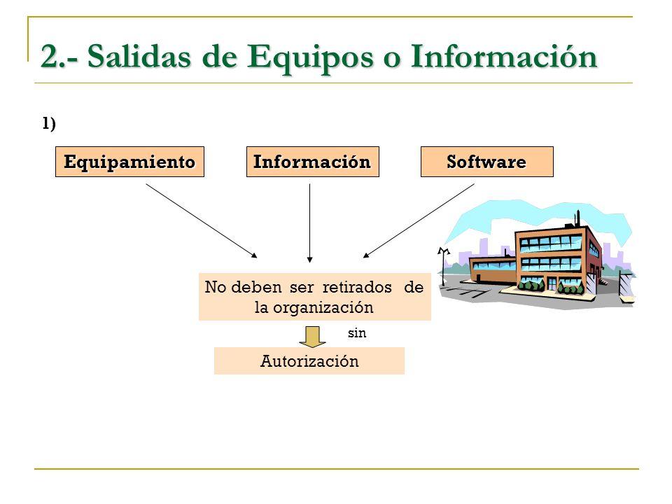 2.- Salidas de Equipos o Información EquipamientoInformaciónSoftware No deben ser retirados de la organización Autorización sin 1)