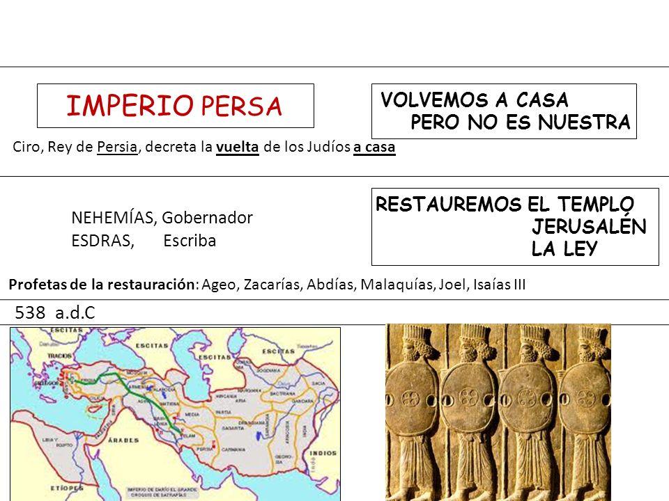 Ciro, Rey de Persia, decreta la vuelta de los Judíos a casa NEHEMÍAS, Gobernador ESDRAS, Escriba Profetas de la restauración: Ageo, Zacarías, Abdías,