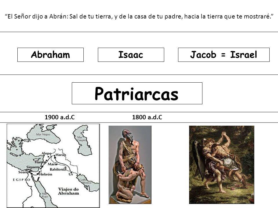 1900 a.d.C 1800 a.d.C AbrahamIsaacJacob = Israel Patriarcas El Señor dijo a Abrán: Sal de tu tierra, y de la casa de tu padre, hacia la tierra que te