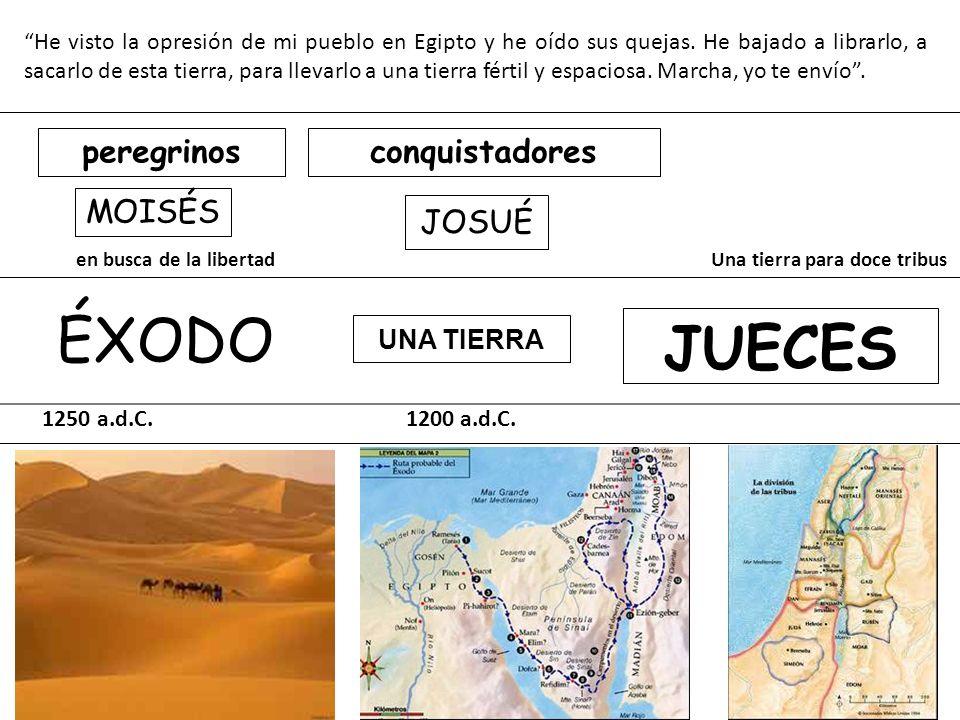 en busca de la libertad Una tierra para doce tribus ÉXODO 1250 a.d.C. 1200 a.d.C. MOISÉS JOSUÉ UNA TIERRA peregrinosconquistadores JUECES He visto la
