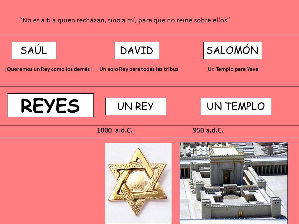 ¡Queremos un Rey como los demás! Un solo Rey para todas las tribus Un Templo para Yavé 1000 a.d.C. 950 a.d.C. UN REYUN TEMPLO SAÚLDAVIDSALOMÓN REYES N