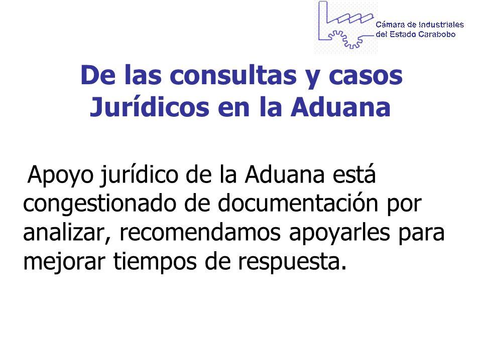 De las consultas y casos Jurídicos en la Aduana Apoyo jurídico de la Aduana está congestionado de documentación por analizar, recomendamos apoyarles p