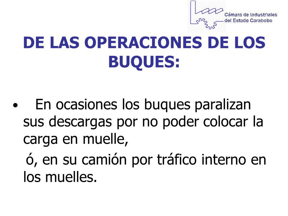 DE LAS OPERACIONES DE LOS BUQUES: En ocasiones los buques paralizan sus descargas por no poder colocar la carga en muelle, ó, en su camión por tráfico