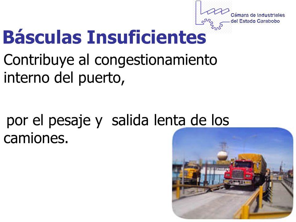 Básculas Insuficientes Contribuye al congestionamiento interno del puerto, por el pesaje y salida lenta de los camiones.