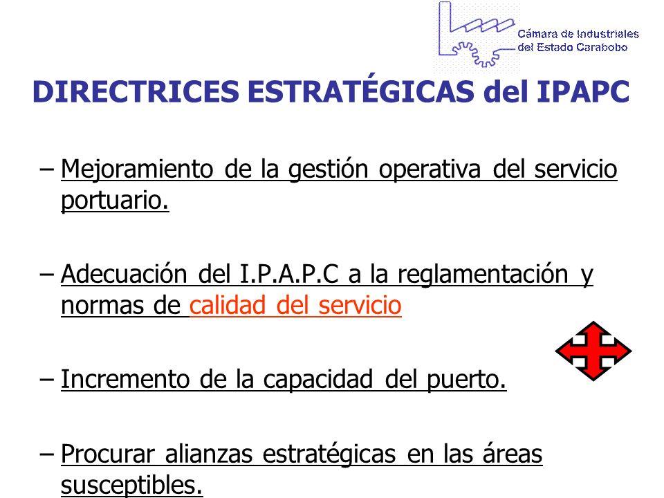 DIRECTRICES ESTRATÉGICAS del IPAPC –Mejoramiento de la gestión operativa del servicio portuario. –Adecuación del I.P.A.P.C a la reglamentación y norma