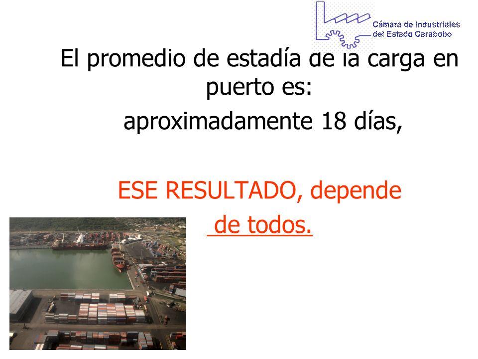 El promedio de estadía de la carga en puerto es: aproximadamente 18 días, ESE RESULTADO, depende de todos.