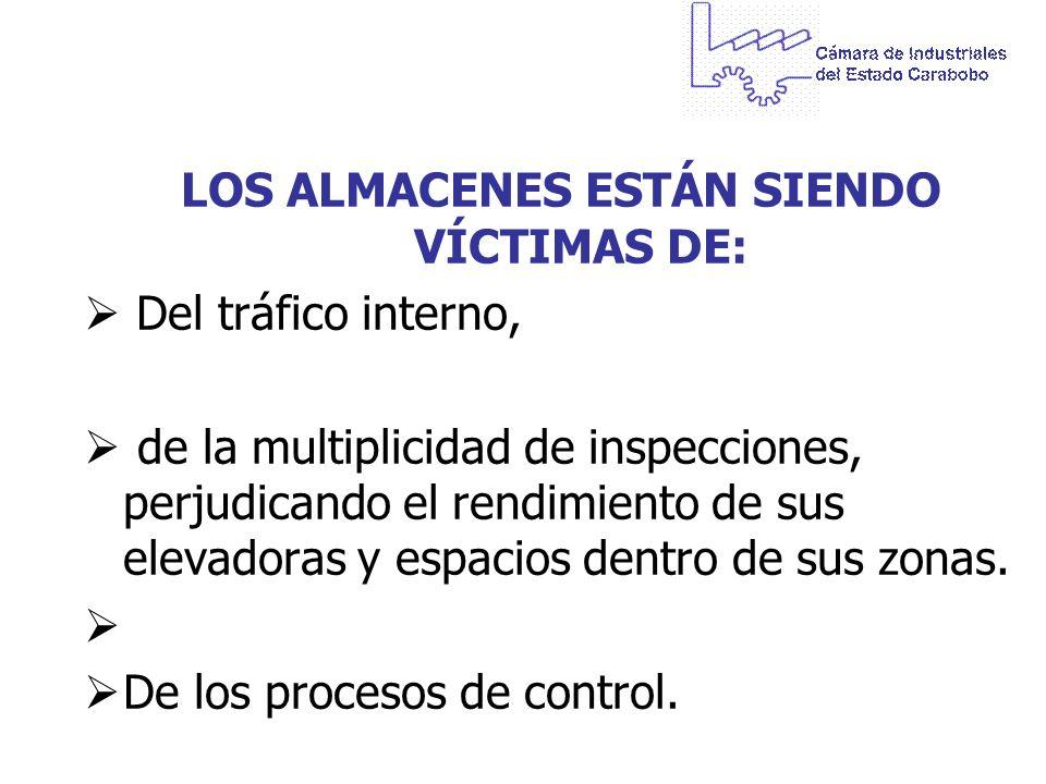 LOS ALMACENES ESTÁN SIENDO VÍCTIMAS DE: Del tráfico interno, de la multiplicidad de inspecciones, perjudicando el rendimiento de sus elevadoras y espa