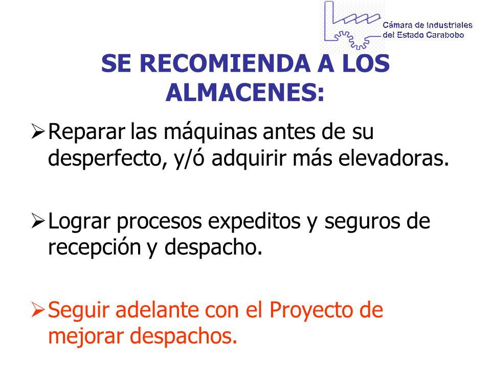 SE RECOMIENDA A LOS ALMACENES: Reparar las máquinas antes de su desperfecto, y/ó adquirir más elevadoras. Lograr procesos expeditos y seguros de recep