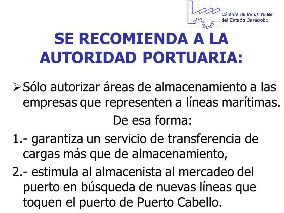 SE RECOMIENDA A LA AUTORIDAD PORTUARIA: Sólo autorizar áreas de almacenamiento a las empresas que representen a líneas marítimas. De esa forma: 1.- ga