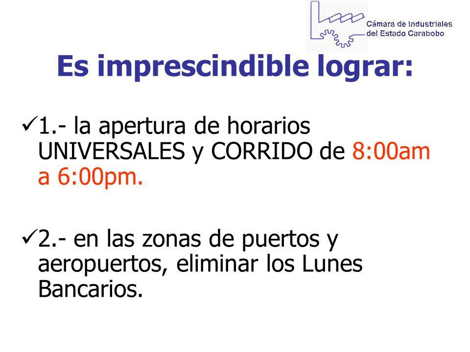 Es imprescindible lograr: 1.- la apertura de horarios UNIVERSALES y CORRIDO de 8:00am a 6:00pm. 2.- en las zonas de puertos y aeropuertos, eliminar lo