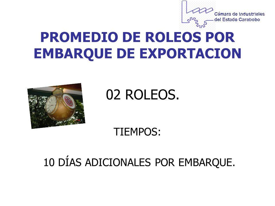 PROMEDIO DE ROLEOS POR EMBARQUE DE EXPORTACION 02 ROLEOS. TIEMPOS: 10 DÍAS ADICIONALES POR EMBARQUE.
