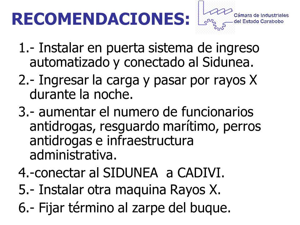RECOMENDACIONES: 1.- Instalar en puerta sistema de ingreso automatizado y conectado al Sidunea. 2.- Ingresar la carga y pasar por rayos X durante la n