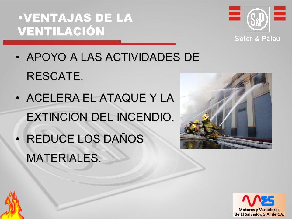 VENTAJAS DE LA VENTILACIÓNVENTAJAS DE LA VENTILACIÓN APOYO A LAS ACTIVIDADES DE RESCATE.APOYO A LAS ACTIVIDADES DE RESCATE.