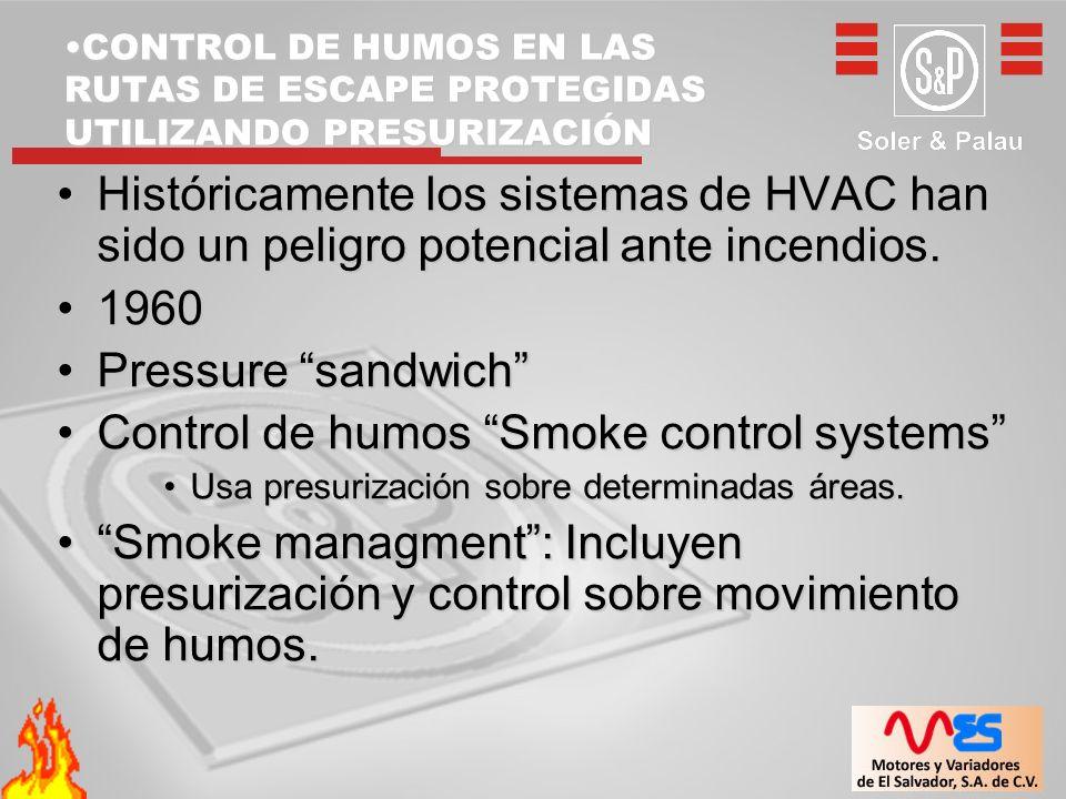 Históricamente los sistemas de HVAC han sido un peligro potencial ante incendios.Históricamente los sistemas de HVAC han sido un peligro potencial ant