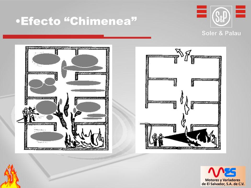 Efecto ChimeneaEfecto Chimenea