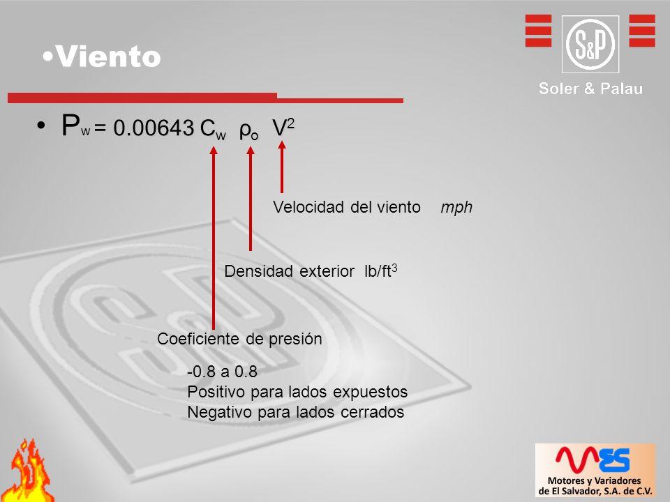 VientoViento P w = 0.00643 C w ρ o V 2P w = 0.00643 C w ρ o V 2 Coeficiente de presión Densidad exterior lb/ft 3 Velocidad del viento mph -0.8 a 0.8 Positivo para lados expuestos Negativo para lados cerrados