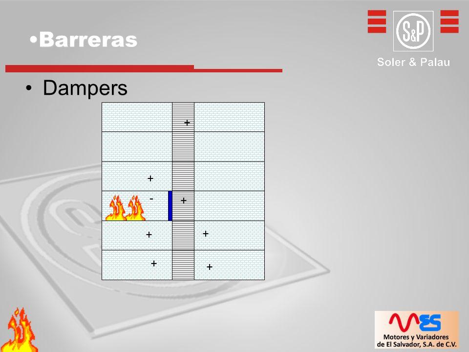 BarrerasBarreras DampersDampers - + + + + + + +