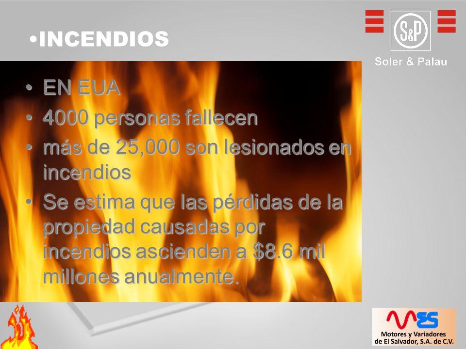 INCENDIOSINCENDIOS EN EUAEN EUA 4000 personas fallecen4000 personas fallecen más de 25,000 son lesionados en incendiosmás de 25,000 son lesionados en