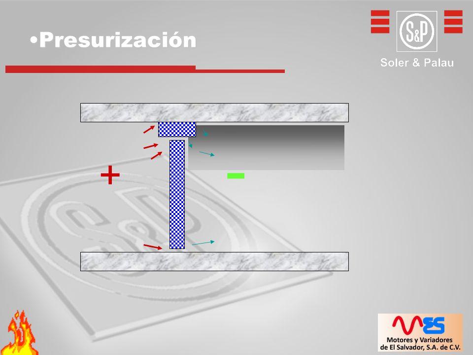 PresurizaciónPresurización + -