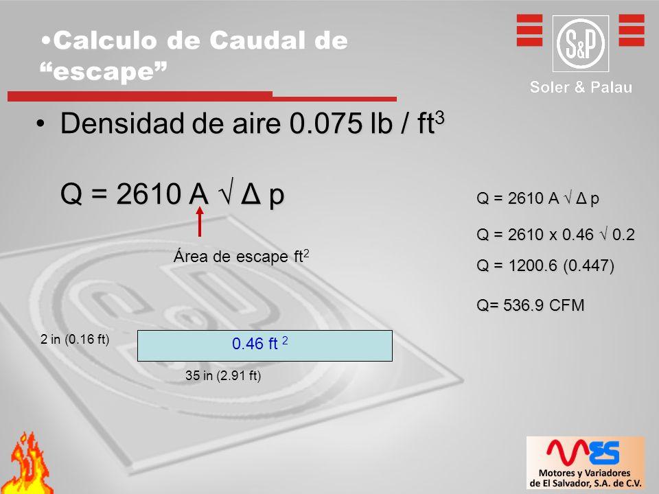 Calculo de Caudal de escapeCalculo de Caudal de escape Densidad de aire 0.075 lb / ft 3Densidad de aire 0.075 lb / ft 3 Q = 2610 A Δ p Área de escape ft 2 35 in (2.91 ft) 2 in (0.16 ft) 0.46 ft 2 Q = 2610 A Δ p Q = 2610 x 0.46 0.2 Q = 1200.6 (0.447) Q= 536.9 CFM