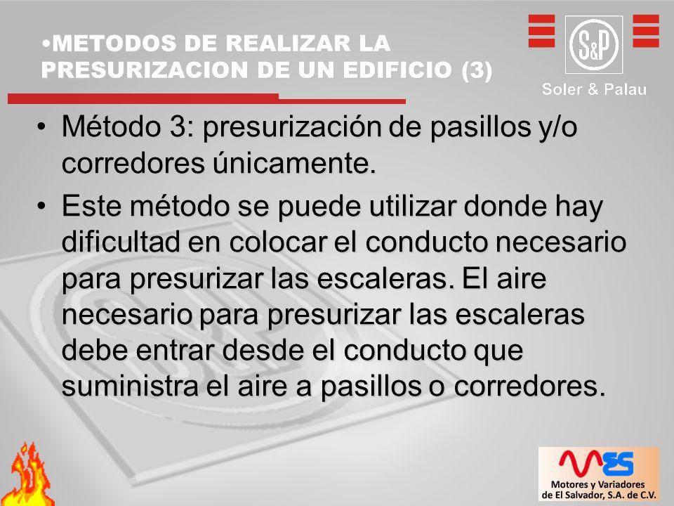 METODOS DE REALIZAR LA PRESURIZACION DE UN EDIFICIO (3)METODOS DE REALIZAR LA PRESURIZACION DE UN EDIFICIO (3) Método 3: presurización de pasillos y/o