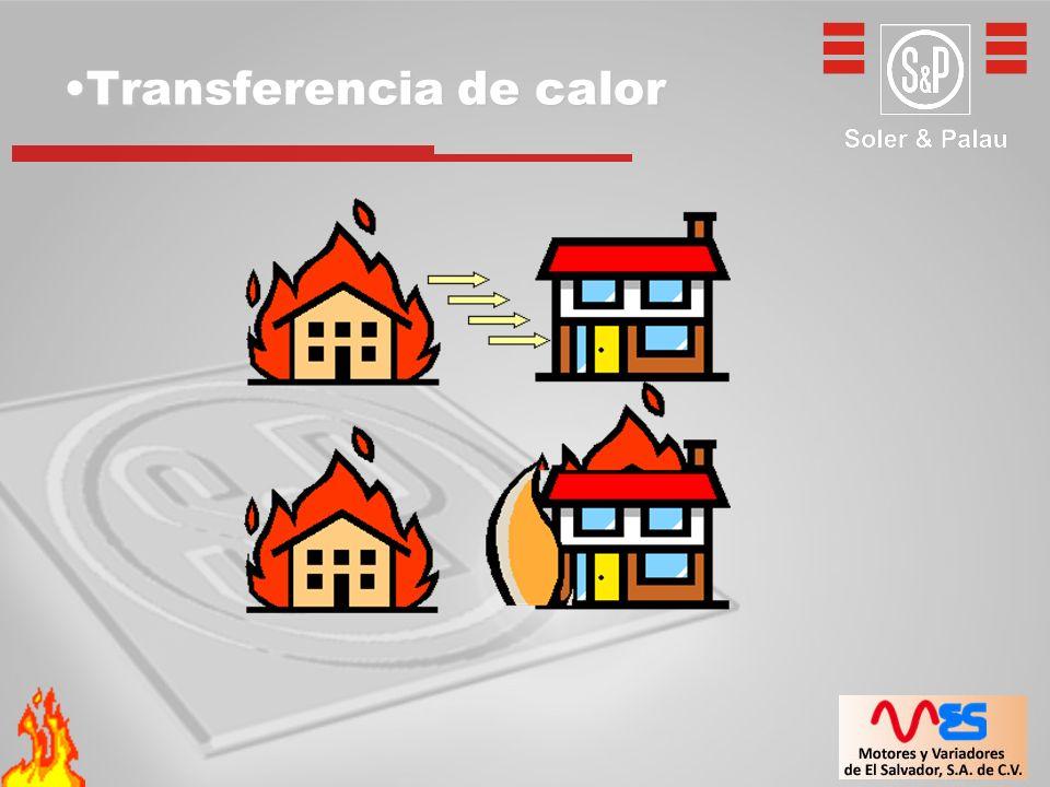 Transferencia de calorTransferencia de calor