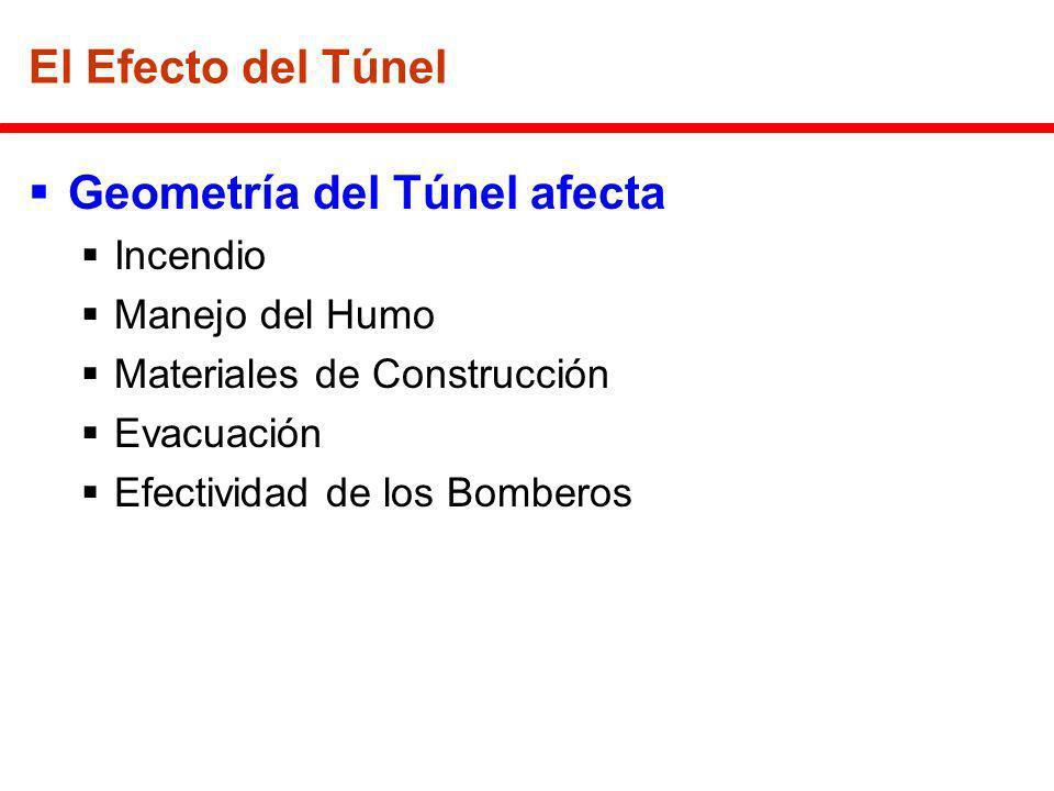 El Efecto del Túnel Geometría del Túnel afecta Incendio Manejo del Humo Materiales de Construcción Evacuación Efectividad de los Bomberos