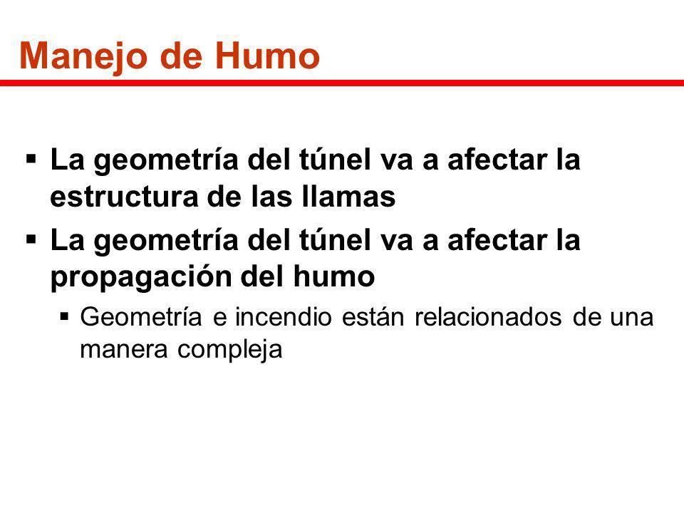 Manejo de Humo La geometría del túnel va a afectar la estructura de las llamas La geometría del túnel va a afectar la propagación del humo Geometría e