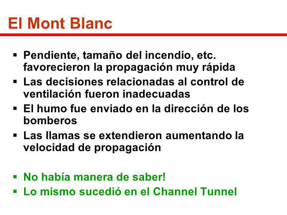 El Mont Blanc Pendiente, tamaño del incendio, etc. favorecieron la propagación muy rápida Las decisiones relacionadas al control de ventilación fueron