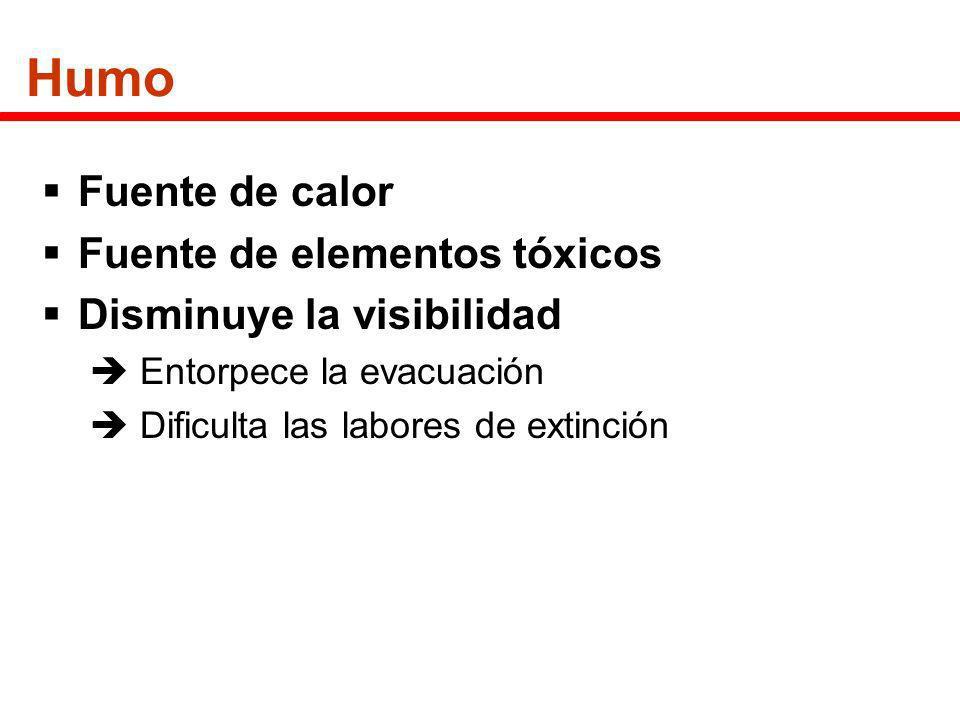 Humo Fuente de calor Fuente de elementos tóxicos Disminuye la visibilidad Entorpece la evacuación Dificulta las labores de extinción
