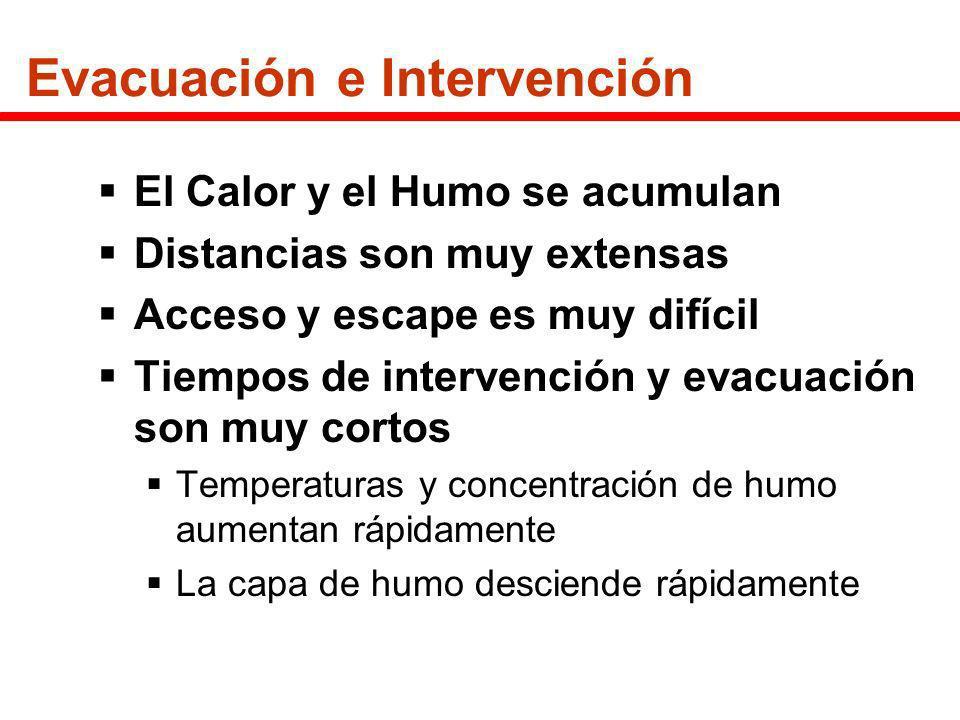 Evacuación e Intervención El Calor y el Humo se acumulan Distancias son muy extensas Acceso y escape es muy difícil Tiempos de intervención y evacuaci