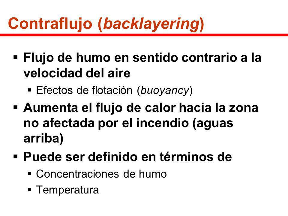 Contraflujo (backlayering) Flujo de humo en sentido contrario a la velocidad del aire Efectos de flotación (buoyancy) Aumenta el flujo de calor hacia