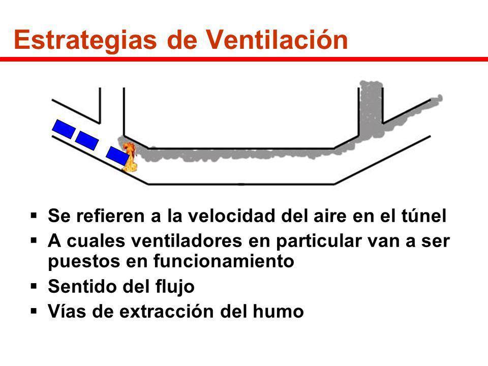 Estrategias de Ventilación Se refieren a la velocidad del aire en el túnel A cuales ventiladores en particular van a ser puestos en funcionamiento Sen
