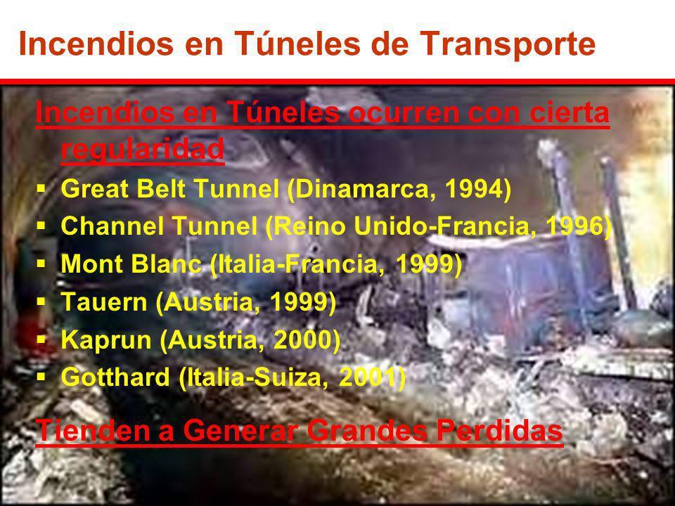 Incendios en Túneles de Transporte Incendios en Túneles ocurren con cierta regularidad Great Belt Tunnel (Dinamarca, 1994) Channel Tunnel (Reino Unido