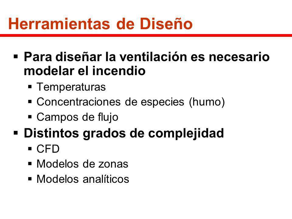 Herramientas de Diseño Para diseñar la ventilación es necesario modelar el incendio Temperaturas Concentraciones de especies (humo) Campos de flujo Di