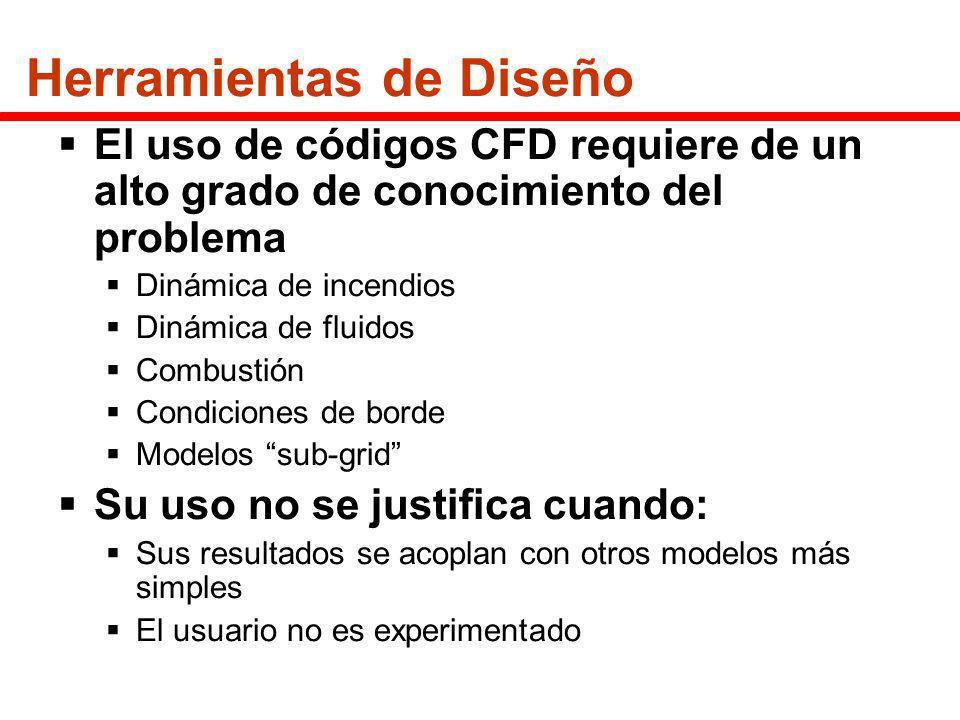 El uso de códigos CFD requiere de un alto grado de conocimiento del problema Dinámica de incendios Dinámica de fluidos Combustión Condiciones de borde