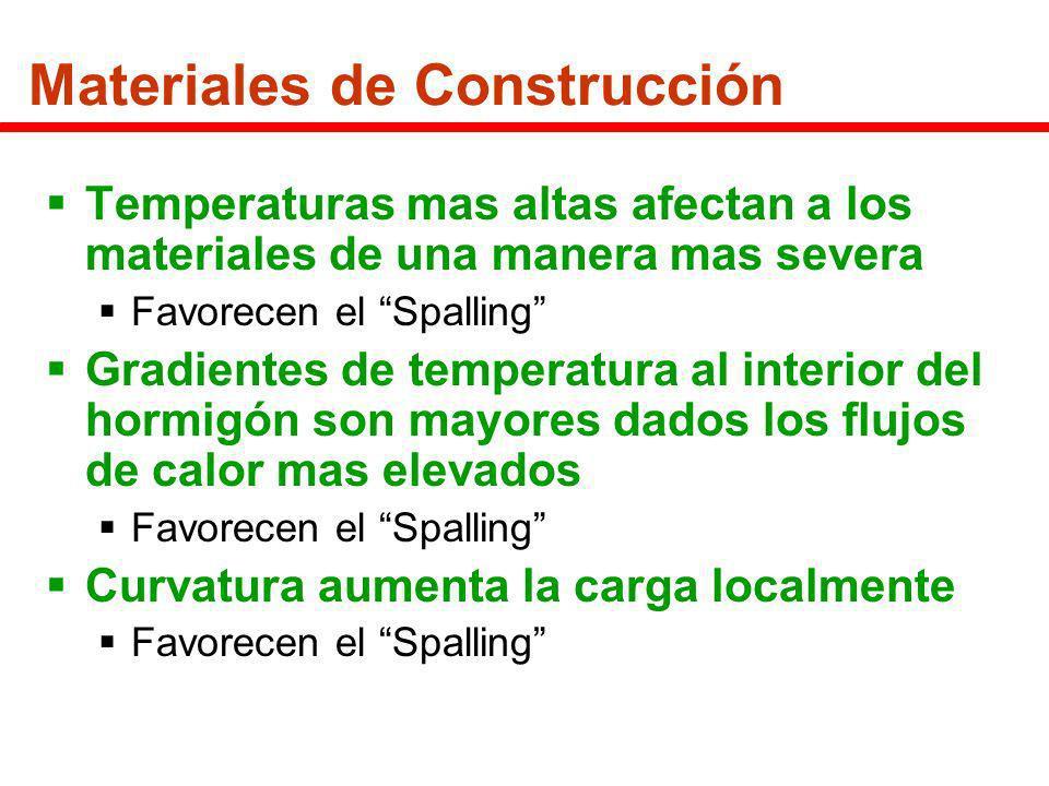 Materiales de Construcción Temperaturas mas altas afectan a los materiales de una manera mas severa Favorecen el Spalling Gradientes de temperatura al