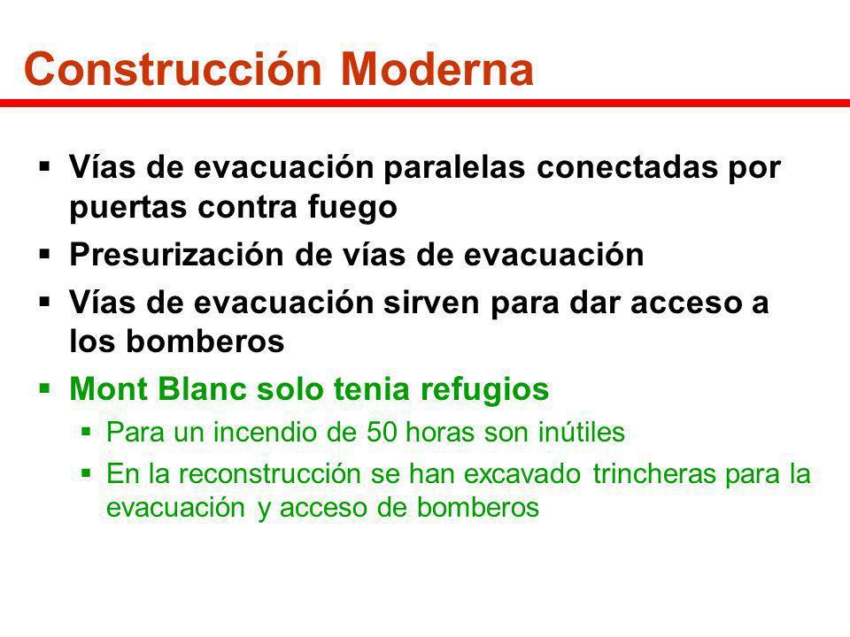 Construcción Moderna Vías de evacuación paralelas conectadas por puertas contra fuego Presurización de vías de evacuación Vías de evacuación sirven pa