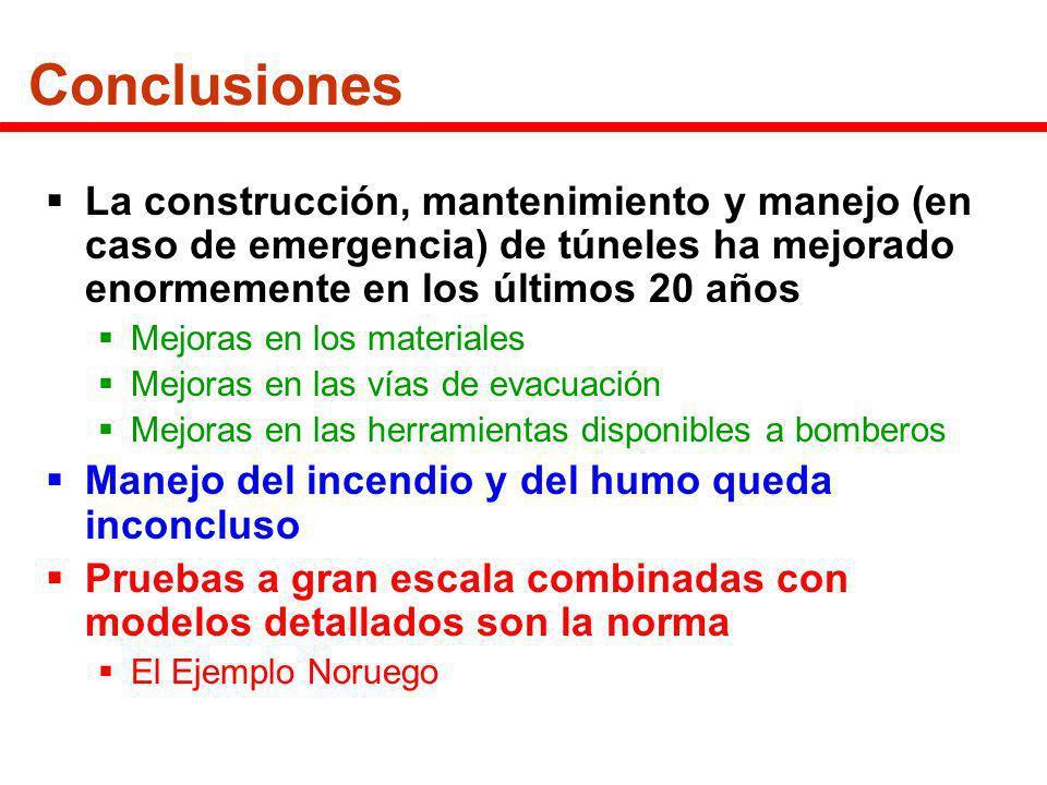 Conclusiones La construcción, mantenimiento y manejo (en caso de emergencia) de túneles ha mejorado enormemente en los últimos 20 años Mejoras en los