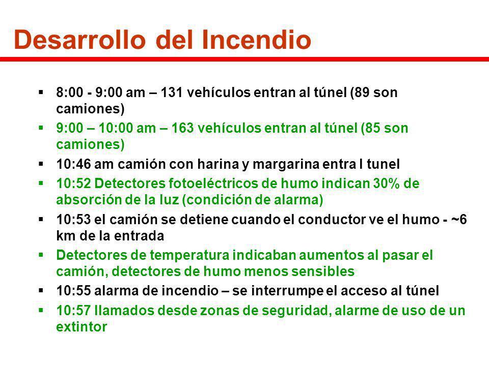Desarrollo del Incendio 8:00 - 9:00 am – 131 vehículos entran al túnel (89 son camiones) 9:00 – 10:00 am – 163 vehículos entran al túnel (85 son camio