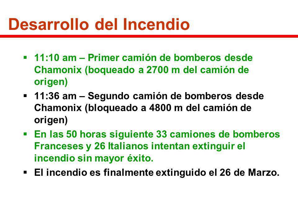Desarrollo del Incendio 11:10 am – Primer camión de bomberos desde Chamonix (boqueado a 2700 m del camión de origen) 11:36 am – Segundo camión de bomb
