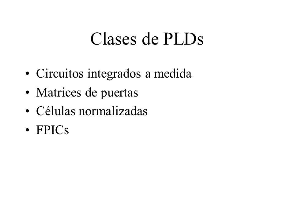 Clases de PLDs Circuitos integrados a medida Matrices de puertas Células normalizadas FPICs