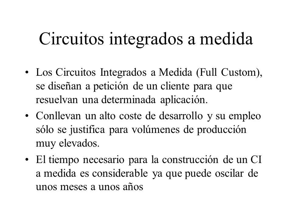 Circuitos integrados a medida Los Circuitos Integrados a Medida (Full Custom), se diseñan a petición de un cliente para que resuelvan una determinada aplicación.
